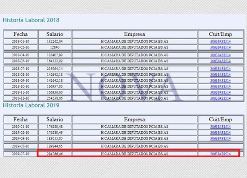 El jugoso sueldo de Lisandro Bonelli. (Foto: NOVA)
