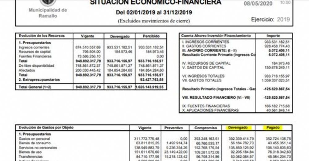 """Sergio Costoya, explicó que """"el Frente de Todos minimizó la deuda que dejó la gestión anterior. La supuesta verdad que ellos decían tener, ahora resulta que es mentira""""."""