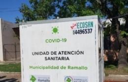 Ante la situación epidemiológica que atraviesa el país, en la Municipalidad de Ramallo se informó que detectaron 51 casos de Covid-19.