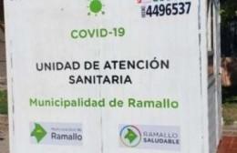 En 24 horas se registraron 2 casos más de coronavirus